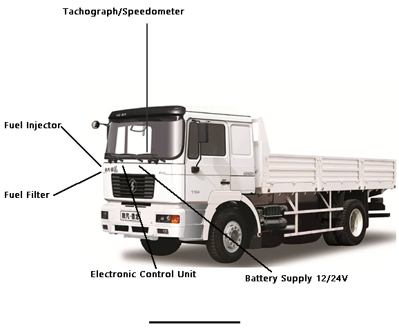 PRODUCTS - TSS SPEED LIMITERS // TRANSITSUPPORTS